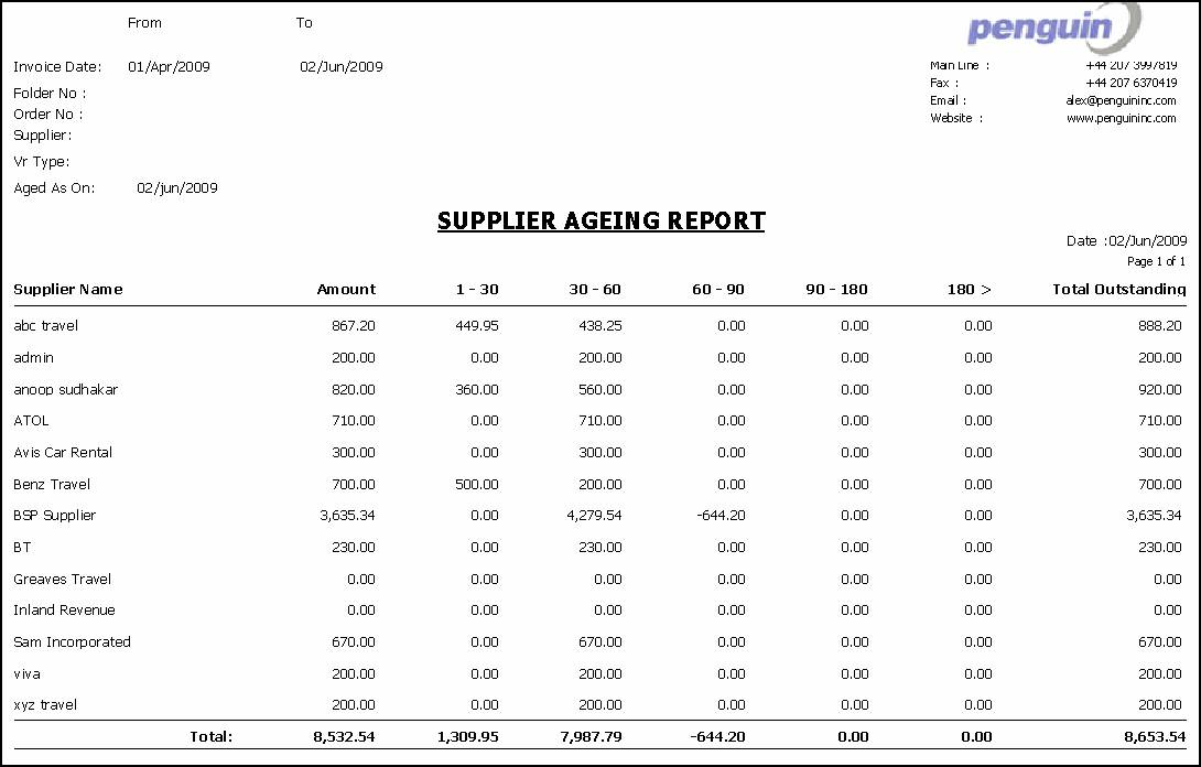 invoice aging report tempworks knowledge base